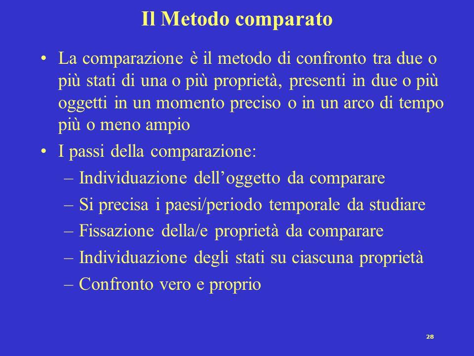 27 1) 1) CONTROLLO STATISTICO (covariazioni e teoria della probabilità)  lo studierete in altri corsi!!! 2) 2) CONTROLLO COMPARATO (concordanze o dif