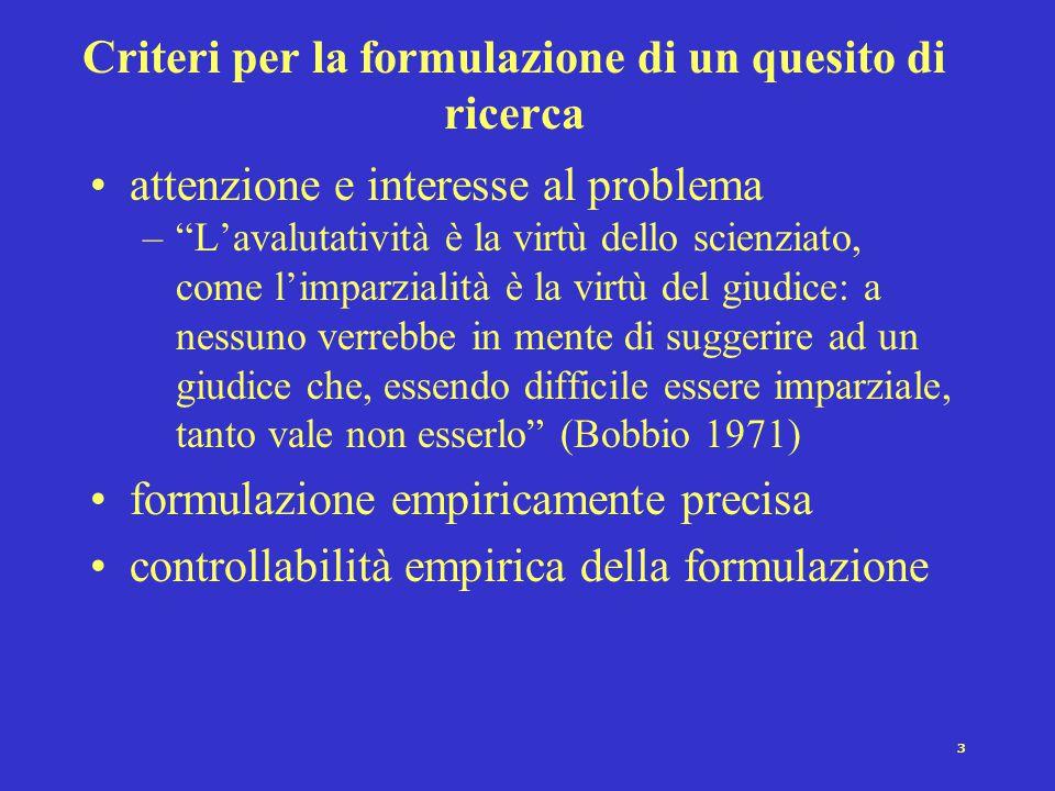 2 La metodologia della ricerca politica Di fronte ad un fenomeno che vogliamo spiegare, c'è un percorso fatto di passi: 1.Definire il problema/il ques
