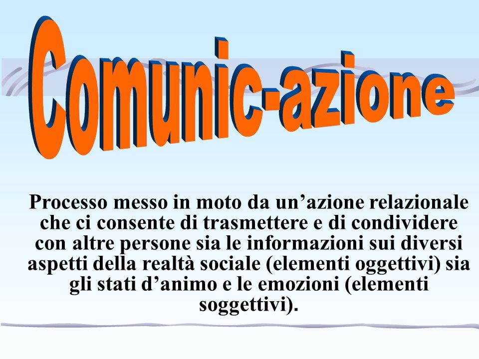 Processo messo in moto da un'azione relazionale che ci consente di trasmettere e di condividere con altre persone sia le informazioni sui diversi aspe