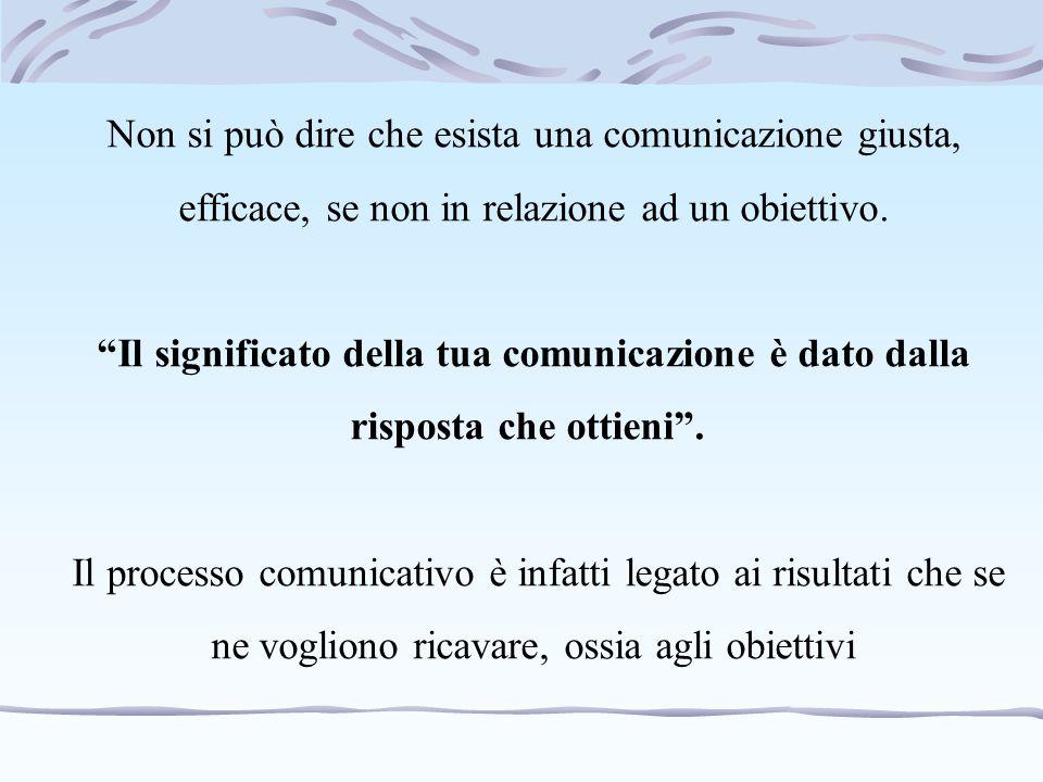 """Non si può dire che esista una comunicazione giusta, efficace, se non in relazione ad un obiettivo. """"Il significato della tua comunicazione è dato dal"""