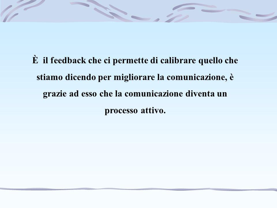 È il feedback che ci permette di calibrare quello che stiamo dicendo per migliorare la comunicazione, è grazie ad esso che la comunicazione diventa un