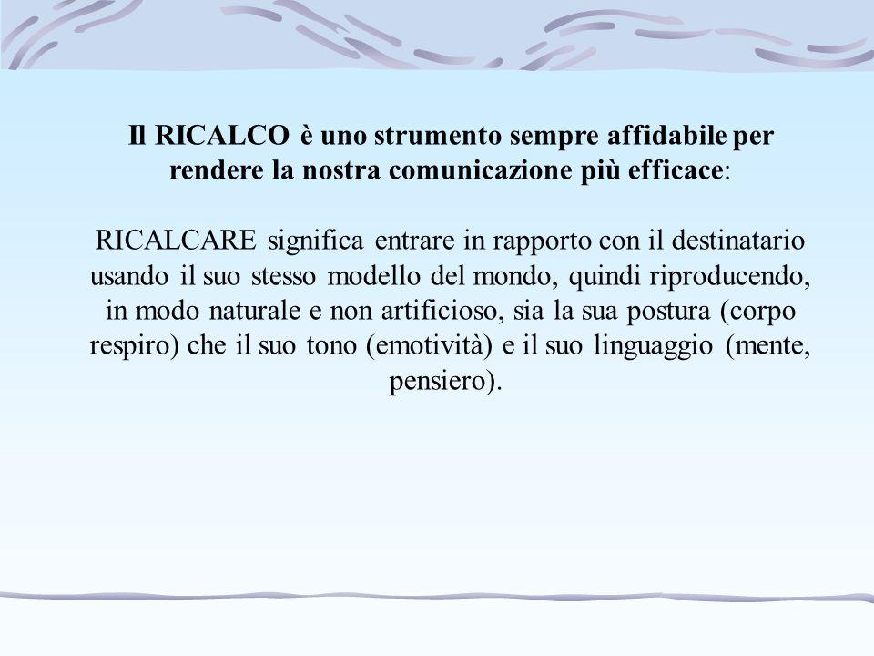 Il RICALCO è uno strumento sempre affidabile per rendere la nostra comunicazione più efficace: RICALCARE significa entrare in rapporto con il destinat