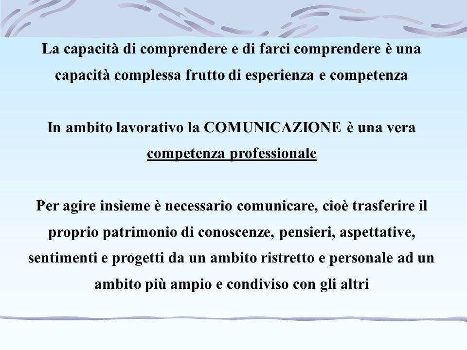 La capacità di comprendere e di farci comprendere è una capacità complessa frutto di esperienza e competenza In ambito lavorativo la COMUNICAZIONE è u