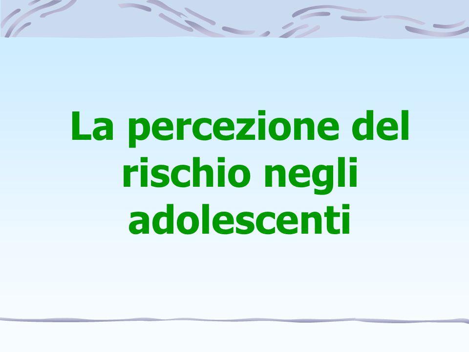 La percezione del rischio negli adolescenti