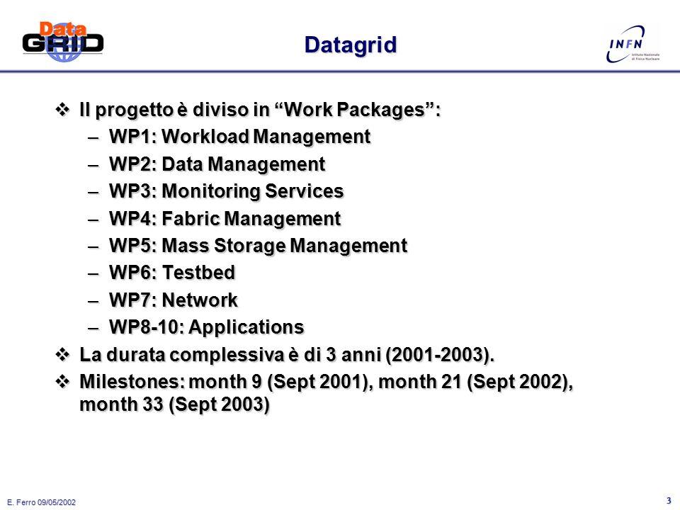 E. Ferro 09/05/2002 2 Sommario  Datagrid WP4: overview  WP4, Installation & Configuration subtask: overview  LCFG  Sviluppi futuri