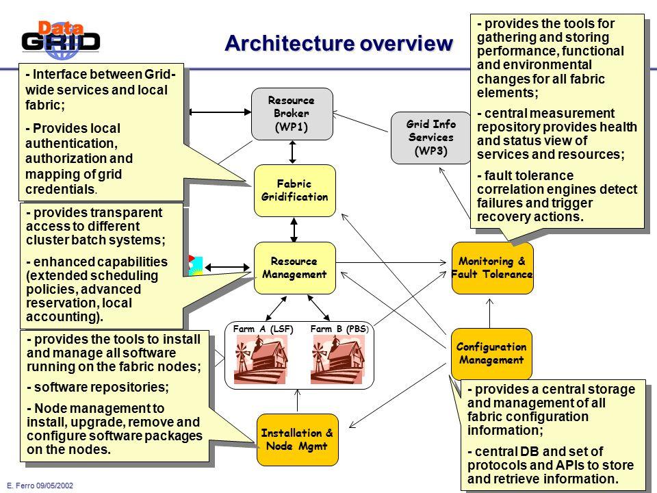 """E. Ferro 09/05/2002 4 WP4: obiettivi e organizzazione  """"Aims to deliver a computing fabric comprised of all the necessary tools to manage a centre pr"""