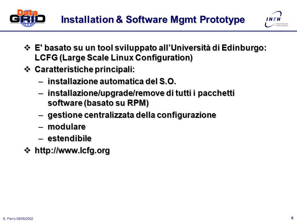E. Ferro 09/05/2002 5 Farm A (LSF)Farm B (PBS ) Grid User (Mass storage, Disk pools) Local User Installation & Node Mgmt Configuration Management Moni