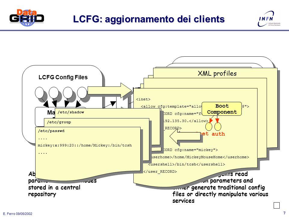 E. Ferro 09/05/2002 6 Installation & Software Mgmt Prototype  E' basato su un tool sviluppato all'Università di Edinburgo: LCFG (Large Scale Linux Co