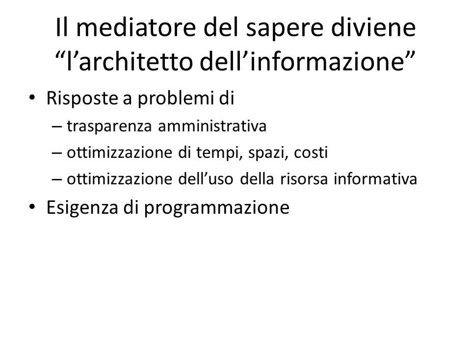 L'archivistica intesa come gestione dell'informazione deve ridefinire i propri strumenti ed orientarsi ad un intervento preventivo di organizzazione allo scopo di progettare l'archivio ed ottimizzarne la gestione.