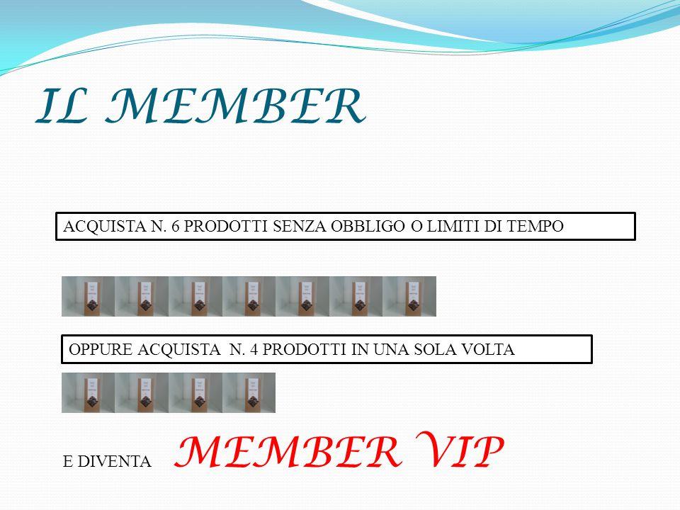 IL MEMBER VIP HA UNO SCONTO SULL' ACQUISTO DIRETTO DÌ € 2 HA UN GUADAGNO DÌ 2 € SU OGNI PRODOTTO ACQUISTATO DAI MEMBER DIRETTI CREA 3 MEMBER VIP 6X2= 12 € 6X2=12 € = 36 € 4X2= 8 € 4X2= 8 € 4X2= 8 € = 24 € CHE ACQUISTANO 4/6 PRODOTTI OGNUNO E DIVENTA PROMOTORE 6X2=12 € I PRIMI TRE MEMBER VIP CREATI LI LASCIA ALLA UP LINE