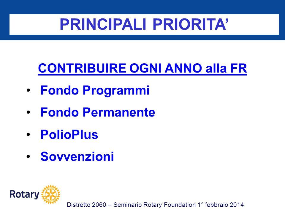 PRINCIPALI PRIORITA' Distretto 2060 – Seminario Rotary Foundation 1° febbraio 2014 CC Comprendere i requisiti di qualificazione CONTRIBUIRE OGNI ANNO alla FR Fondo Programmi Fondo Permanente PolioPlus Sovvenzioni