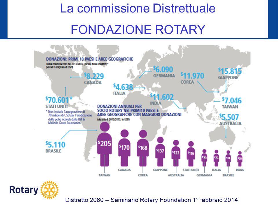 POTENZIALITA del DISTRETTO 2060 Distretto 2060 – Seminario Rotary Foundation 1° febbraio 2014 CC Comprendere i requisiti di qualificazione Nei 4 anni l investimento totale in Sovvenzioni Paritarie o Globali si è di fatto decuplicato.