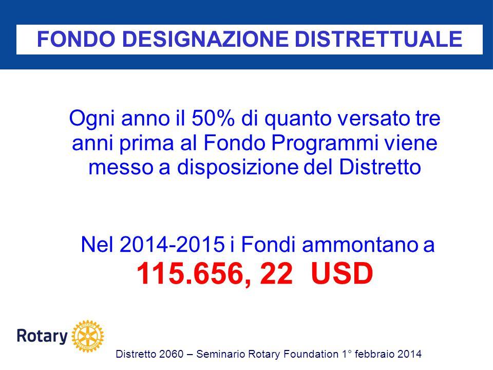 FONDO DESIGNAZIONE DISTRETTUALE Distretto 2060 – Seminario Rotary Foundation 1° febbraio 2014 CC Comprendere i requisiti di qualificazione Ogni anno il 50% di quanto versato tre anni prima al Fondo Programmi viene messo a disposizione del Distretto Nel 2014-2015 i Fondi ammontano a 115.656, 22 USD