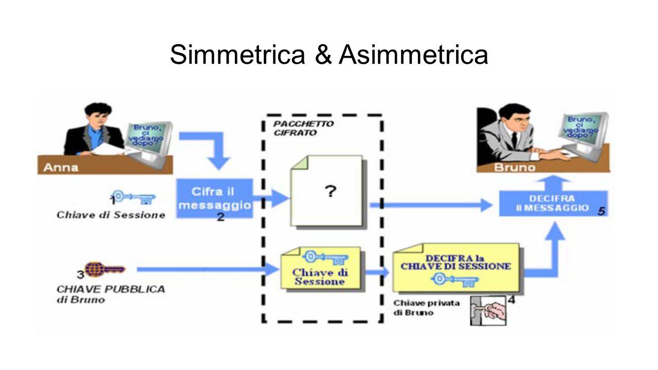 Simmetrica & Asimmetrica