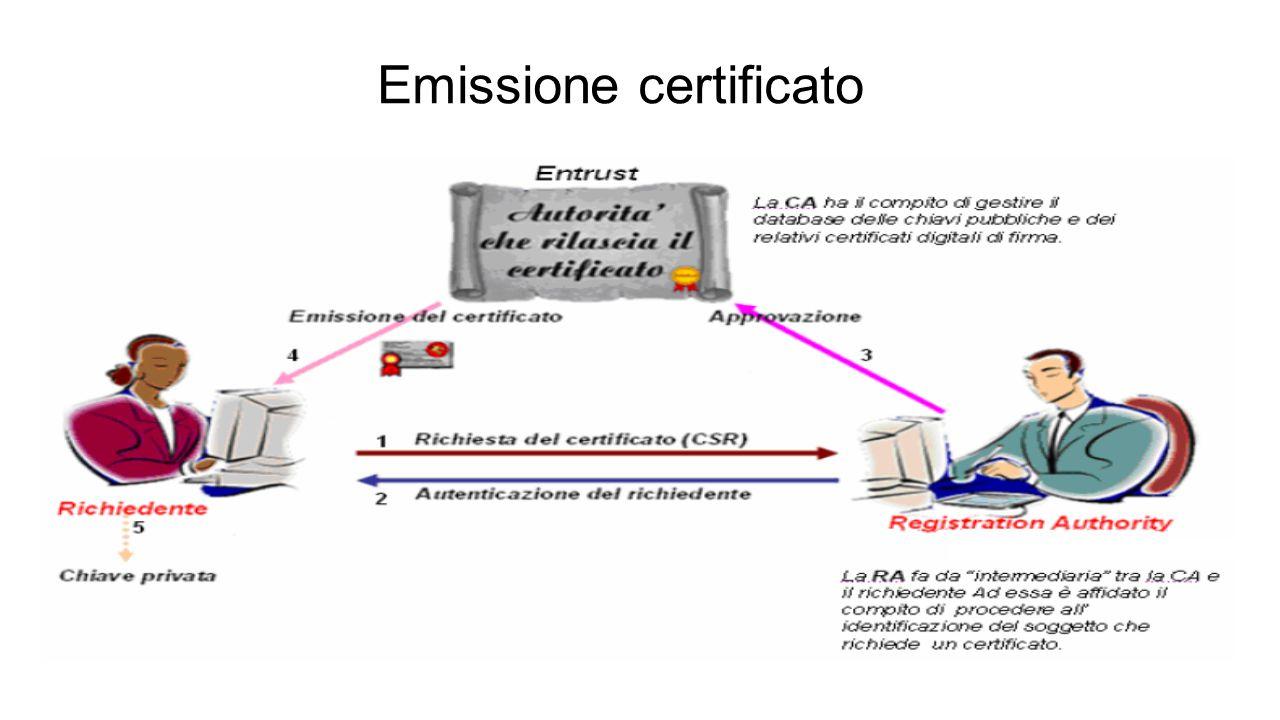 Emissione certificato