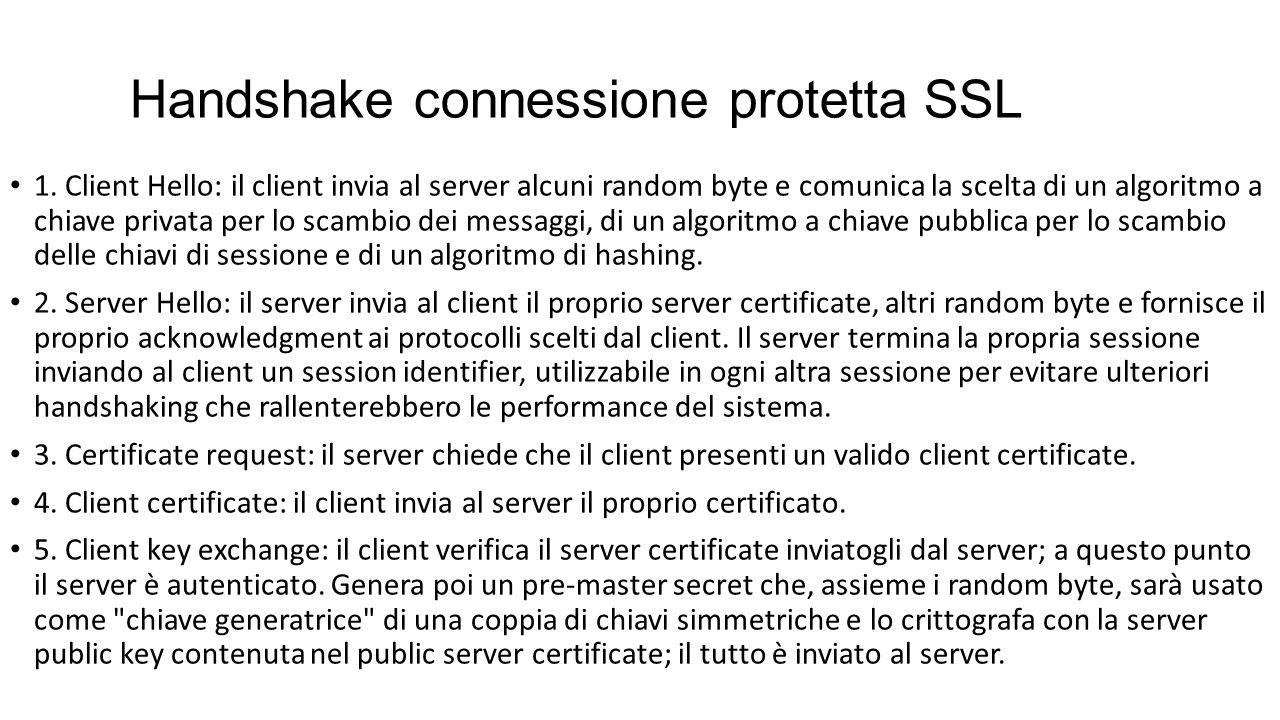 Handshake connessione protetta SSL 1.