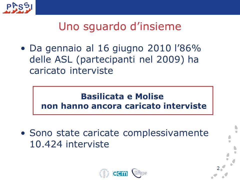 2 Uno sguardo d'insieme Da gennaio al 16 giugno 2010 l'86% delle ASL (partecipanti nel 2009) ha caricato interviste Sono state caricate complessivamente 10.424 interviste Basilicata e Molise non hanno ancora caricato interviste