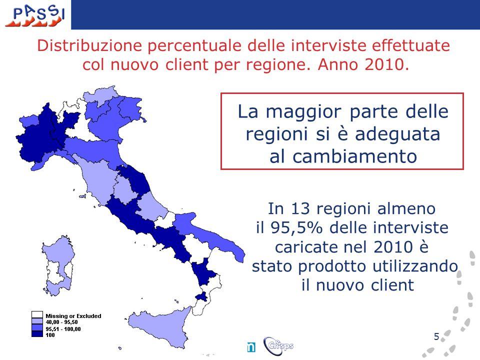 5 Distribuzione percentuale delle interviste effettuate col nuovo client per regione.