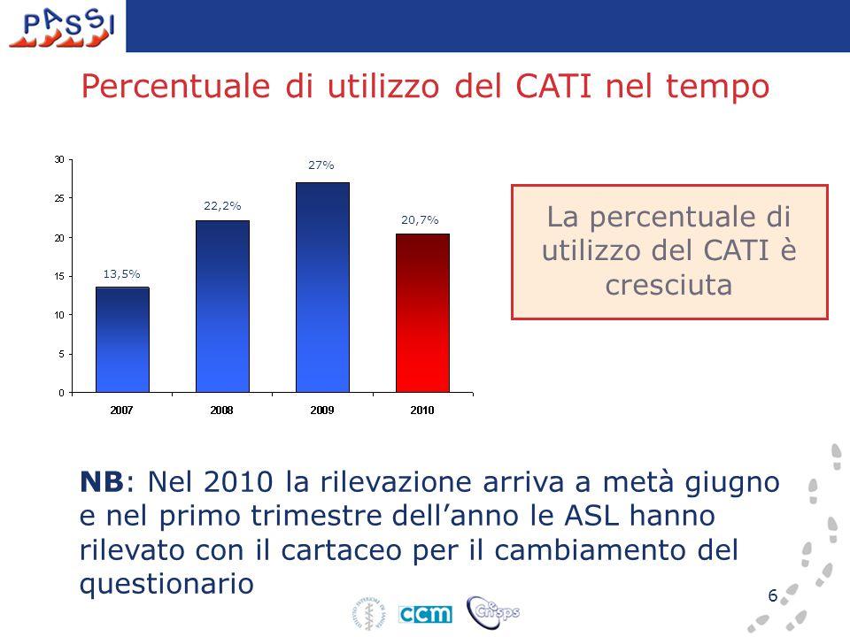 6 Percentuale di utilizzo del CATI nel tempo NB: Nel 2010 la rilevazione arriva a metà giugno e nel primo trimestre dell'anno le ASL hanno rilevato con il cartaceo per il cambiamento del questionario La percentuale di utilizzo del CATI è cresciuta 13,5% 22,2% 27% 20,7%