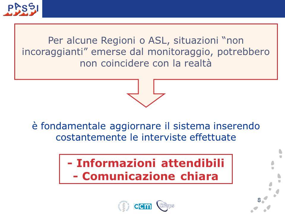 8 Per alcune Regioni o ASL, situazioni non incoraggianti emerse dal monitoraggio, potrebbero non coincidere con la realtà è fondamentale aggiornare il sistema inserendo costantemente le interviste effettuate - Informazioni attendibili - Comunicazione chiara