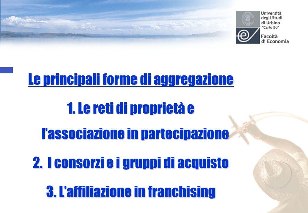 Le principali forme di aggregazione 1. Le reti di proprietà e l'associazione in partecipazione 2.