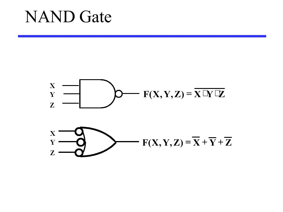 NAND Gate X Y Z ZYX)Z,Y,X(F  X Y Z ZYX)Z,Y,X(F 