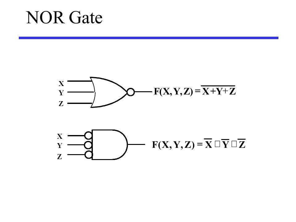 NOR Gate X Y Z ZYX)Z,Y,X(F  +  X Y Z ZYX)Z,Y,X(F 