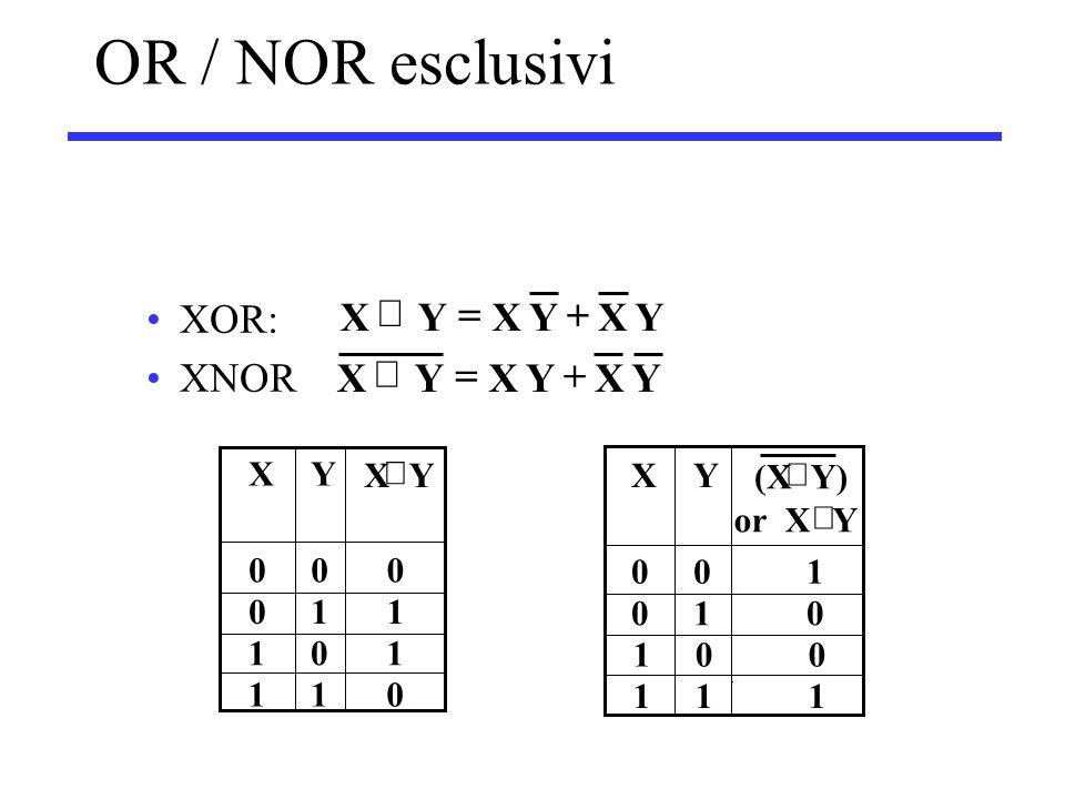 OR / NOR esclusivi XOR: XNOR YXYXYX  YXYXYX  X Y X  Y 0 0 0 0 1 1 1 0 1 1 1 0 X Y 0 0 1 0 1 0 1 0 0 1 1 1 or X  Y (X  Y)