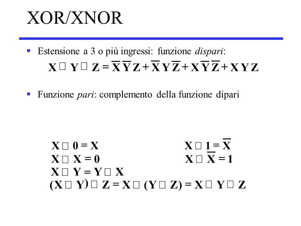 XOR/XNOR  Estensione a 3 o più ingressi: funzione dispari:  Funzione pari: complemento della funzione dipari  X1XX0X   1XX0XX     XYYX    ZYX)ZY(XZ ) YX(        ZYXZYXZYXZYXZYX