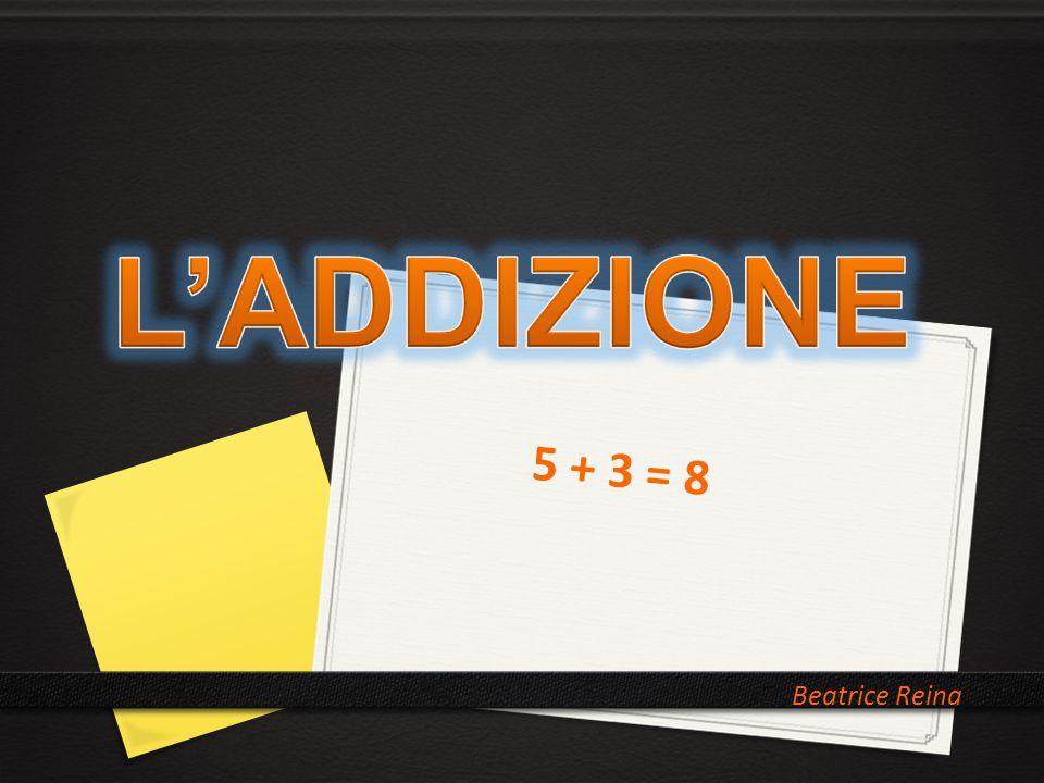  L'addizione è una delle quattro operazioni aritmetiche  In essa ogni numero viene chiamato in modo diverso 119 + 71 = 190 addendo addendo somma o totale addendo addendo somma o totale