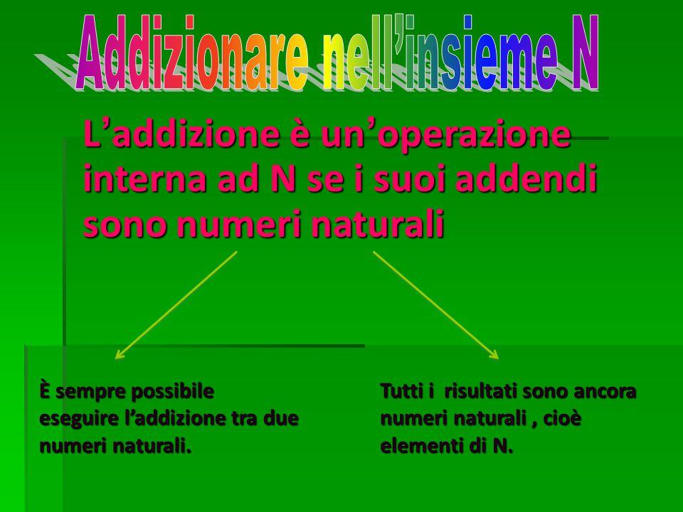 È sempre possibile eseguire l'addizione tra due numeri naturali. Tutti i risultati sono ancora numeri naturali, cioè elementi di N. L'addizione è un'o