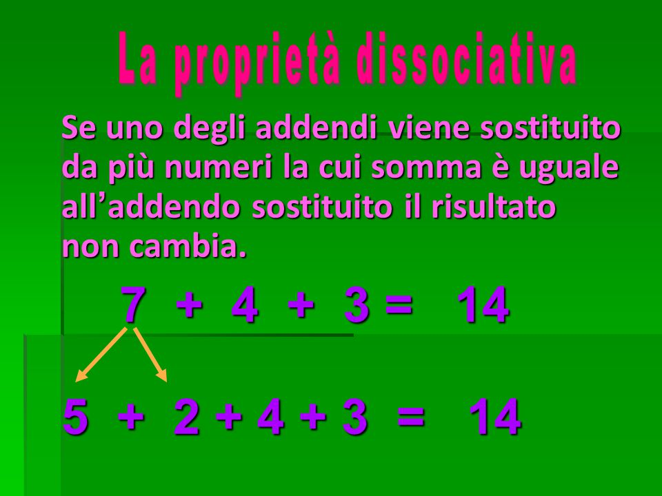7 + 4 + 3 = 14 Se uno degli addendi viene sostituito da più numeri la cui somma è uguale all'addendo sostituito il risultato non cambia. 5 + 2 + 4 + 3