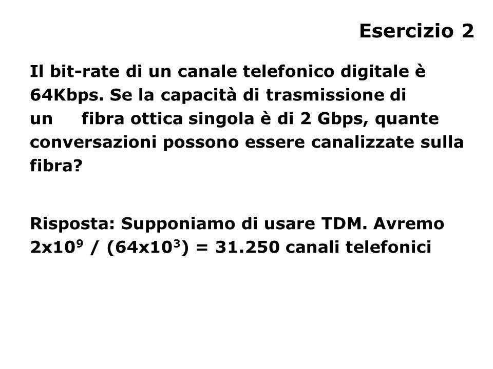 Esercizio 2 Il bit-rate di un canale telefonico digitale è 64Kbps.