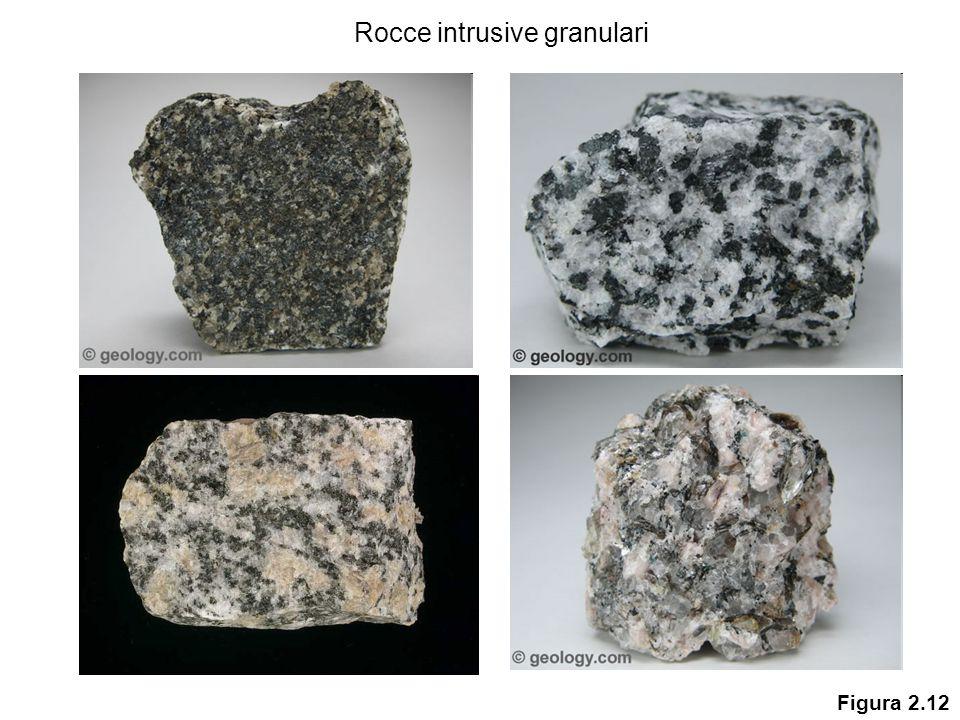 Figura 2.12 Rocce intrusive granulari