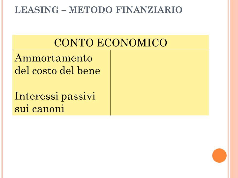 LEASING – METODO FINANZIARIO CONTO ECONOMICO Ammortamento del costo del bene Interessi passivi sui canoni