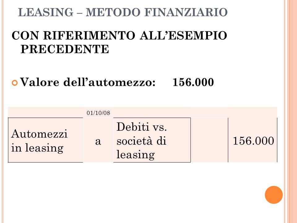 LEASING – METODO FINANZIARIO CON RIFERIMENTO ALL'ESEMPIO PRECEDENTE Valore dell'automezzo: 156.000 01/10/08 Automezzi in leasing a Debiti vs. società