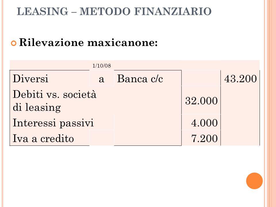 LEASING – METODO FINANZIARIO Rilevazione maxicanone: 1/10/08 Diversi a Banca c/c43.200 Debiti vs. società di leasing 32.000 Interessi passivi4.000 Iva
