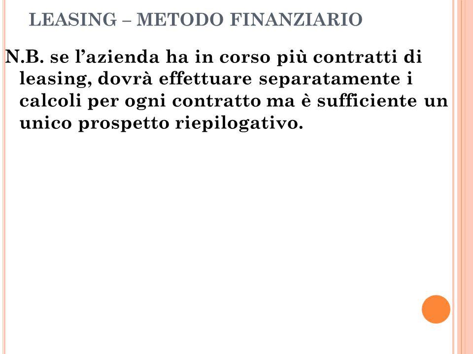 LEASING – METODO FINANZIARIO N.B. se l'azienda ha in corso più contratti di leasing, dovrà effettuare separatamente i calcoli per ogni contratto ma è