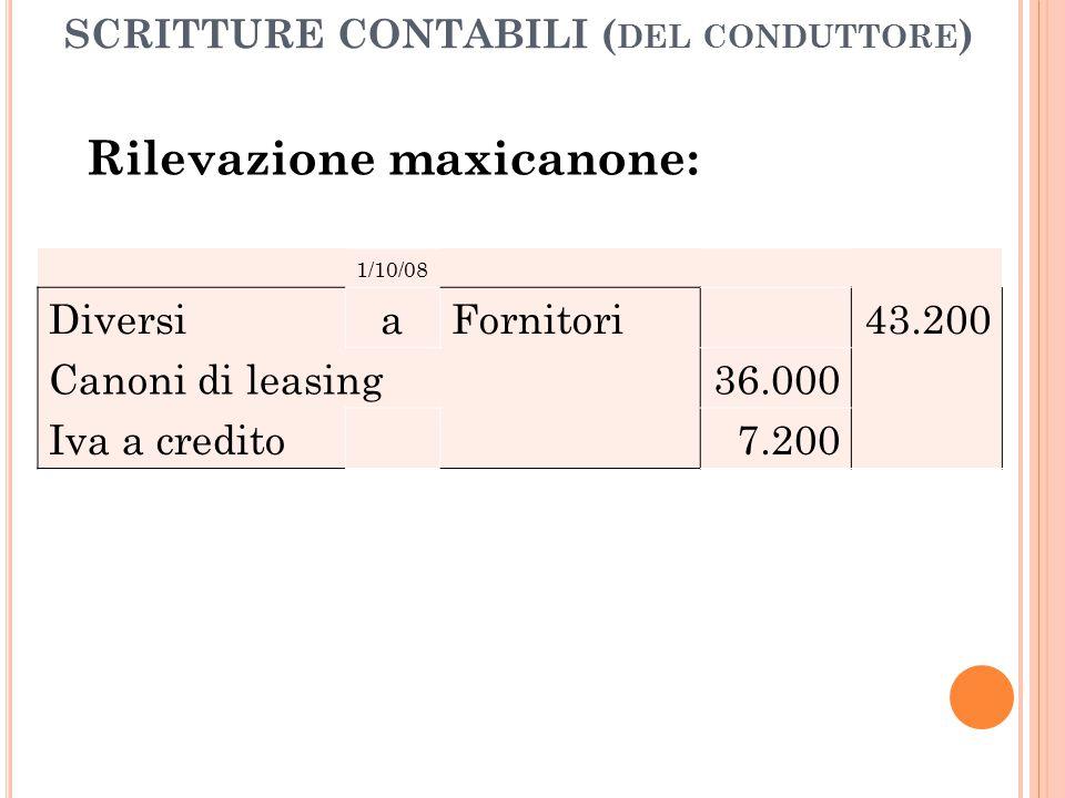 SCRITTURE CONTABILI ( DEL CONDUTTORE ) Rilevazione maxicanone: 1/10/08 Diversi a Fornitori43.200 Canoni di leasing36.000 Iva a credito7.200