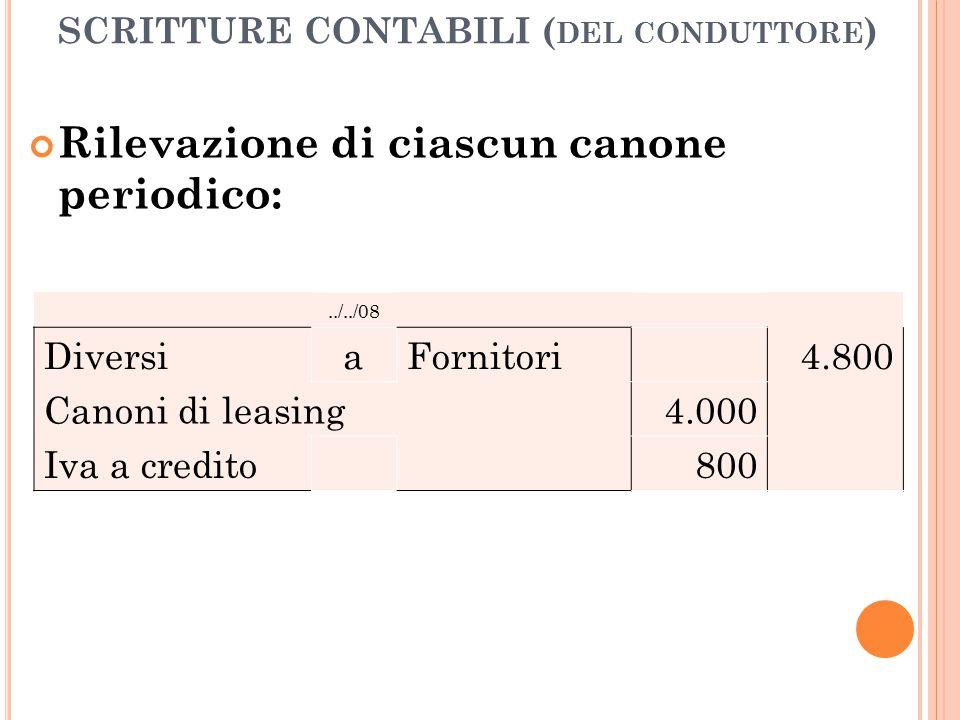 SCRITTURE CONTABILI ( DEL CONDUTTORE ) Rilevazione di ciascun canone periodico:../../08 Diversi a Fornitori4.800 Canoni di leasing4.000 Iva a credito8