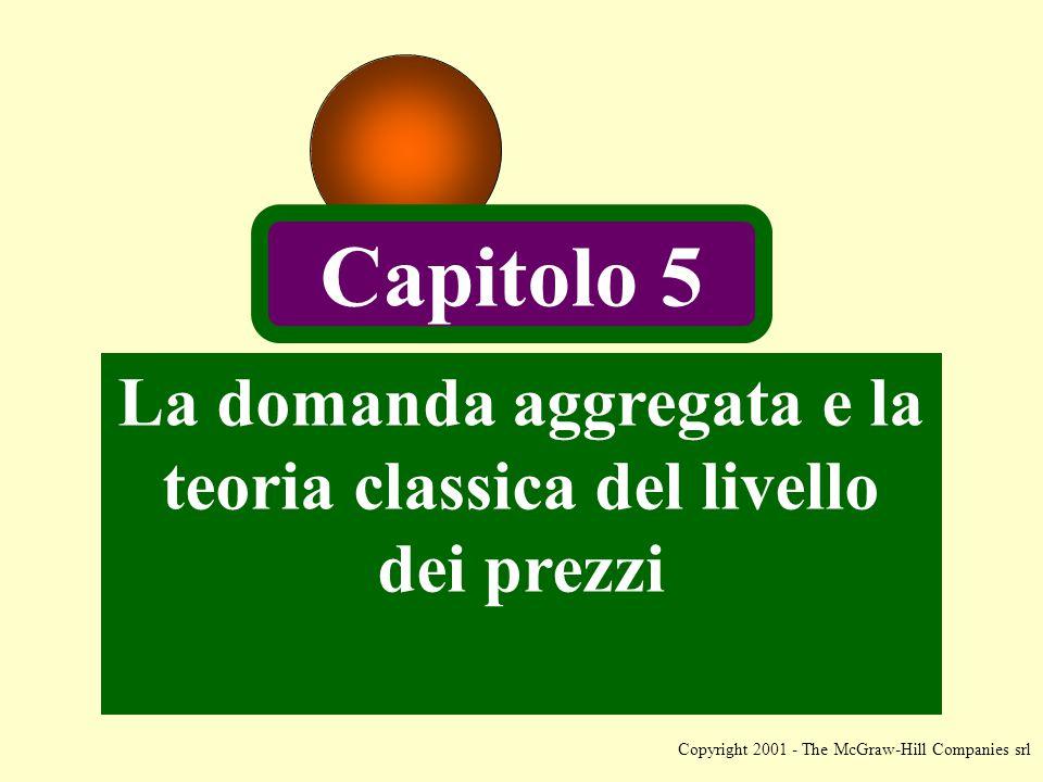 Copyright 2001 - The McGraw-Hill Companies srl La domanda aggregata e la teoria classica del livello dei prezzi Capitolo 5