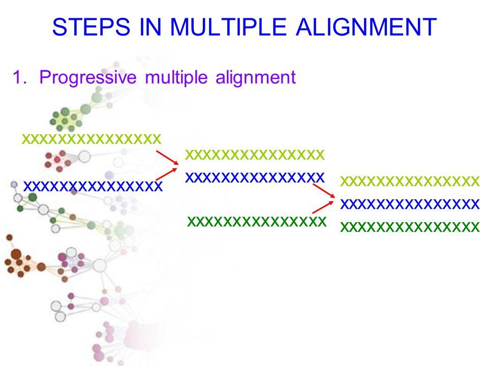 Allineamento multiplo di sequenze >Hs_jun-B MCTKMEQPFYHDDSYTATGYGRAPGGLSLHDYKLLKPSLAVNLADPYRSLKAPGARGPGPEGGGGGSYFS GQGSDTGASLKLASSELERLIVPNSNGVITTTPTP