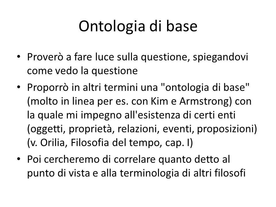 Ontologia di base Proverò a fare luce sulla questione, spiegandovi come vedo la questione Proporrò in altri termini una ontologia di base (molto in linea per es.