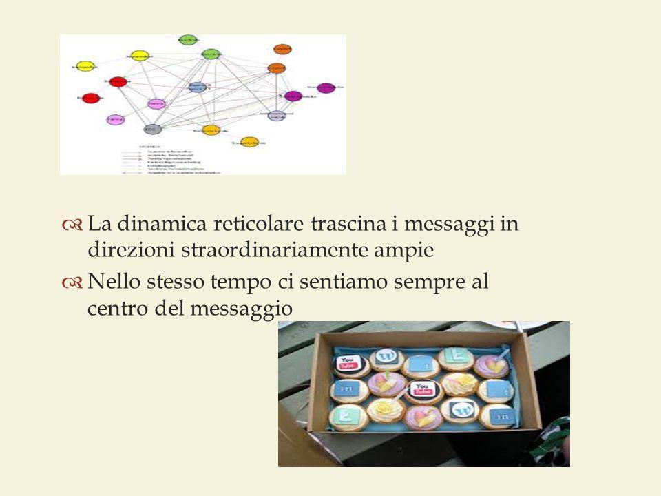  La dinamica reticolare trascina i messaggi in direzioni straordinariamente ampie  Nello stesso tempo ci sentiamo sempre al centro del messaggio