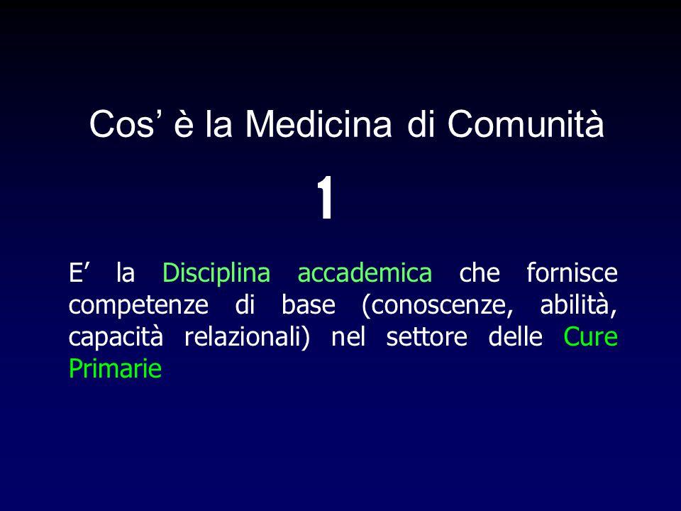 Cos' è la Medicina di Comunità E' la Disciplina accademica che fornisce competenze di base (conoscenze, abilità, capacità relazionali) nel settore del