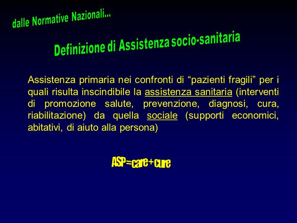 """Assistenza primaria nei confronti di """"pazienti fragili"""" per i quali risulta inscindibile la assistenza sanitaria (interventi di promozione salute, pre"""