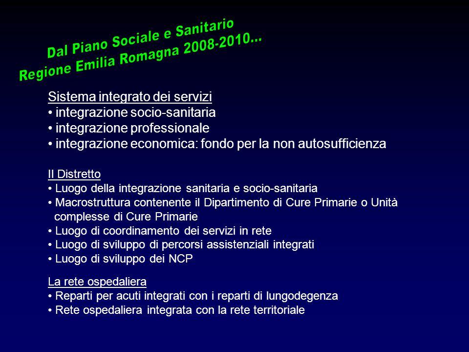 Sistema integrato dei servizi integrazione socio-sanitaria integrazione professionale integrazione economica: fondo per la non autosufficienza Il Dist