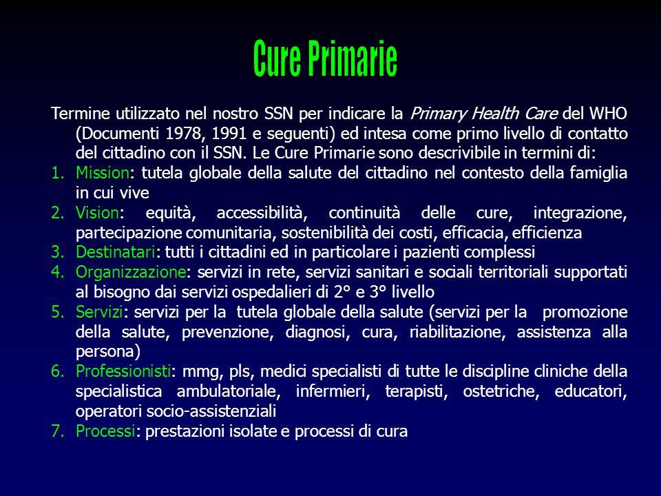 Termine utilizzato nel nostro SSN per indicare la Primary Health Care del WHO (Documenti 1978, 1991 e seguenti) ed intesa come primo livello di contat