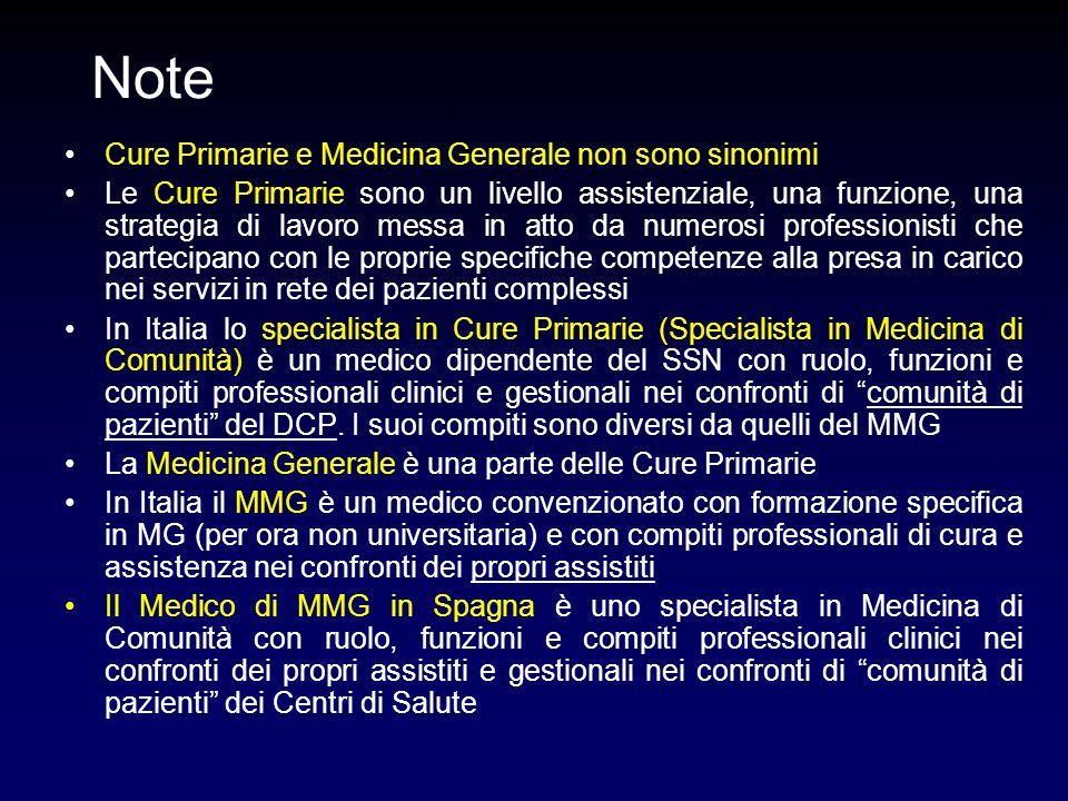 Note Cure Primarie e Medicina Generale non sono sinonimi Le Cure Primarie sono un livello assistenziale, una funzione, una strategia di lavoro messa i