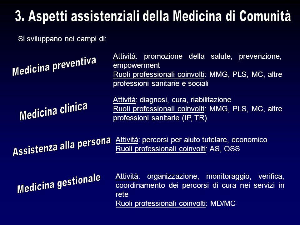 Si sviluppano nei campi di: Attività: promozione della salute, prevenzione, empowerment Ruoli professionali coinvolti: MMG, PLS, MC, altre professioni